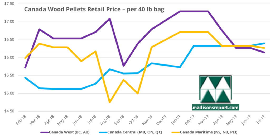 Madison's: Forestry summer slowdown affects pellet producers