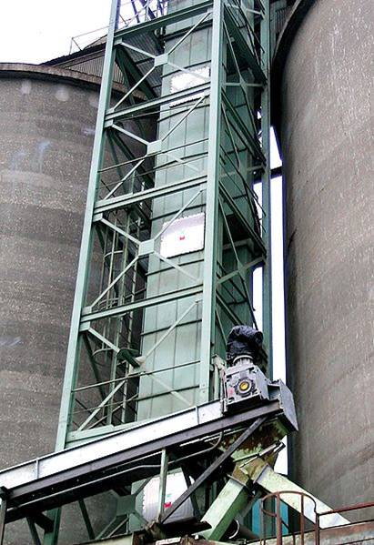 Dust explosion protection of industrial bucket elevators
